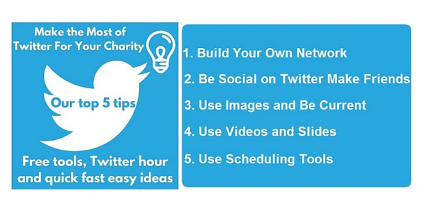 5 tips for charities using Twitter